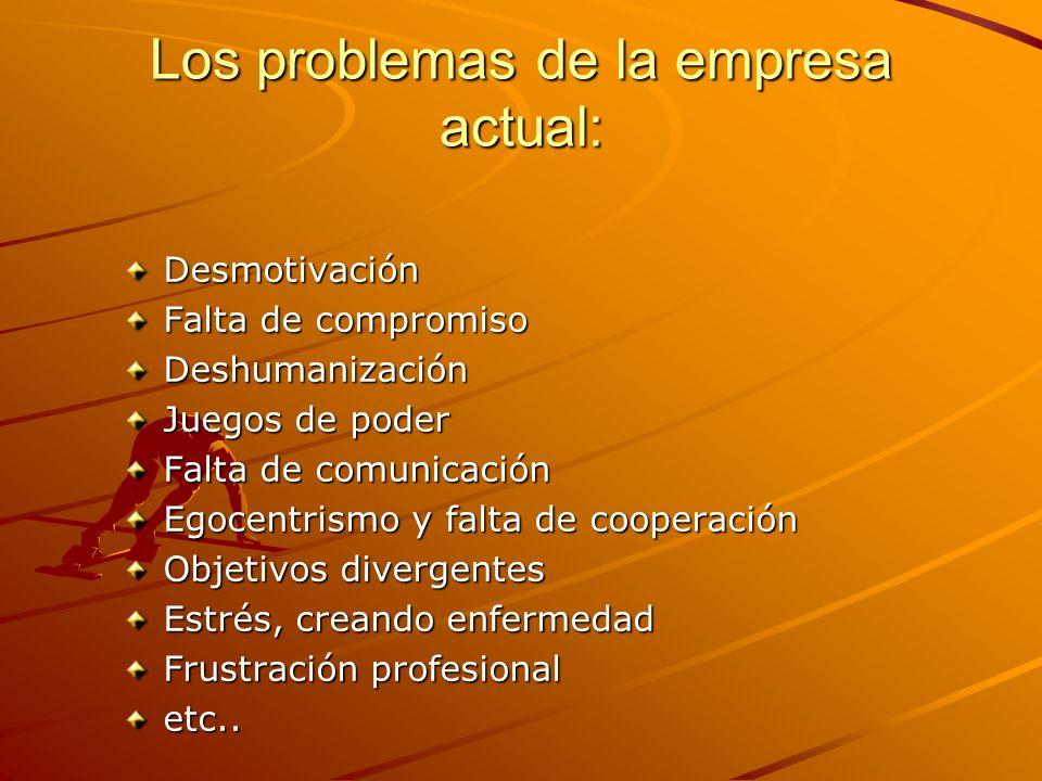 Los problemas de la empresa actual: