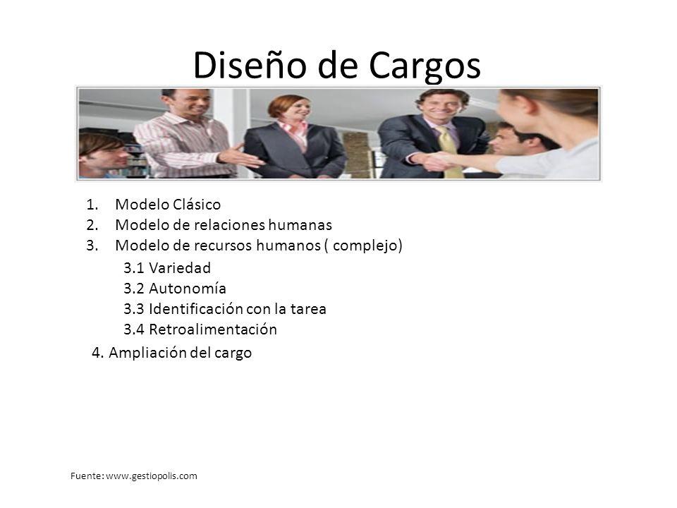 Diseño de Cargos Modelo Clásico Modelo de relaciones humanas