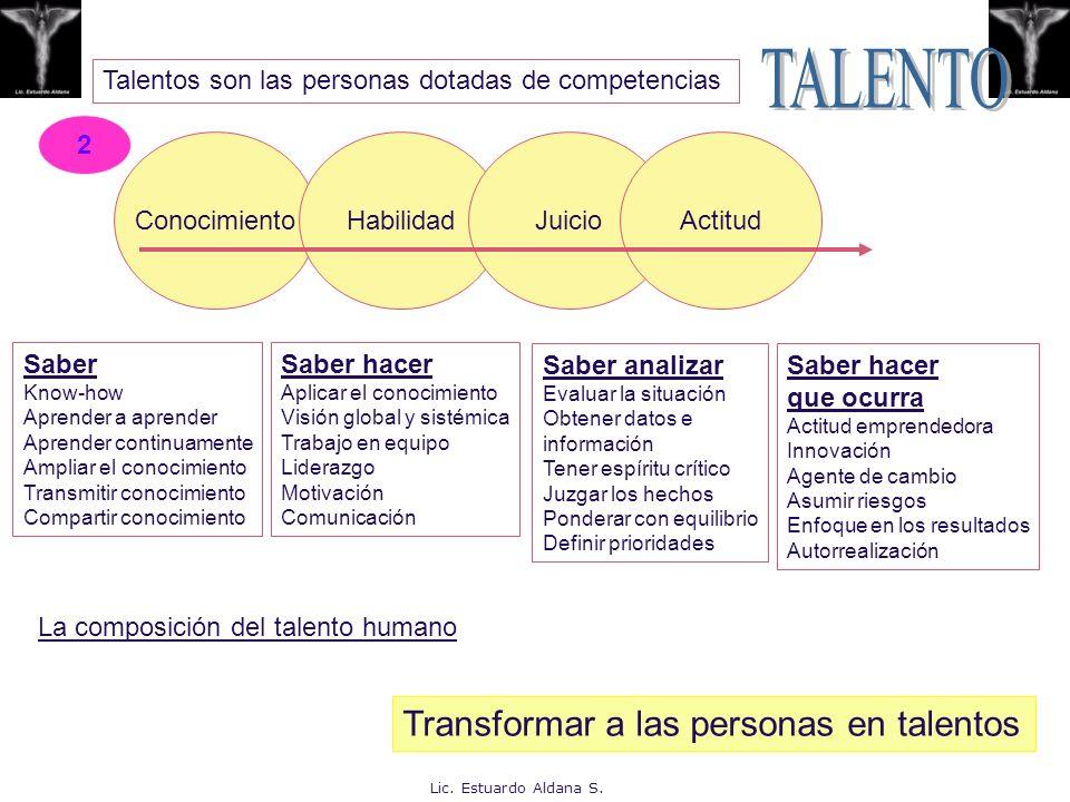 TALENTO Transformar a las personas en talentos