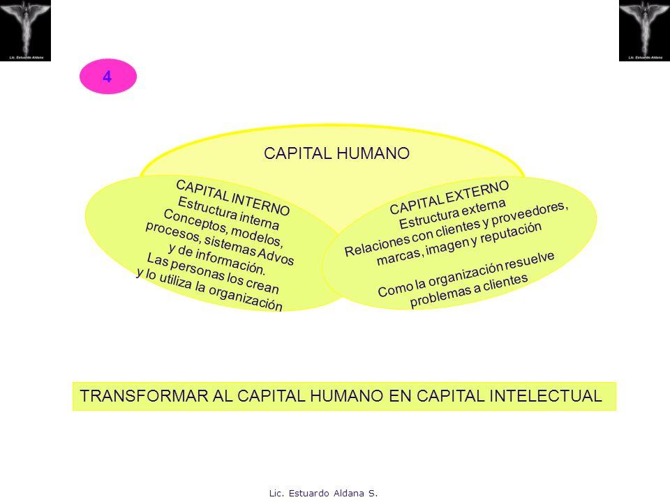 TRANSFORMAR AL CAPITAL HUMANO EN CAPITAL INTELECTUAL