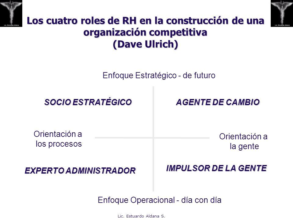 Los cuatro roles de RH en la construcción de una organización competitiva (Dave Ulrich)
