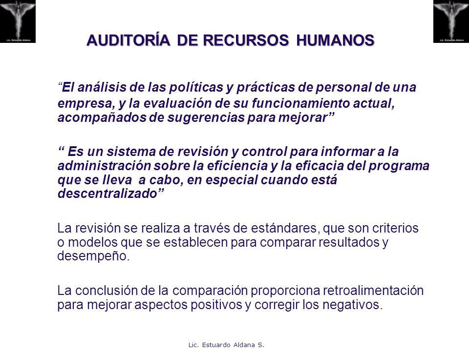 AUDITORÍA DE RECURSOS HUMANOS