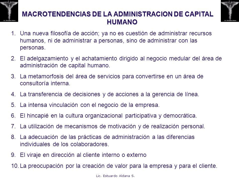 MACROTENDENCIAS DE LA ADMINISTRACION DE CAPITAL HUMANO