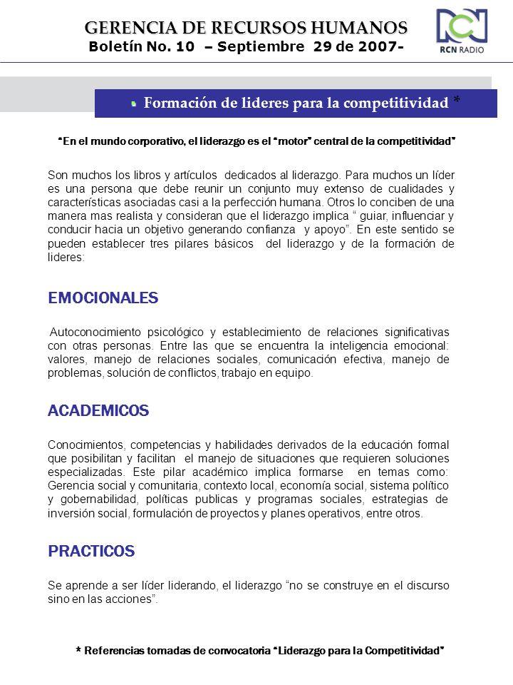 Formación de lideres para la competitividad *