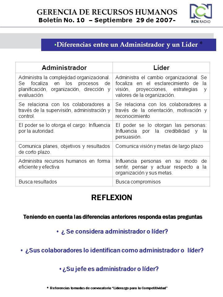 REFLEXION Diferencias entre un Administrador y un Líder *