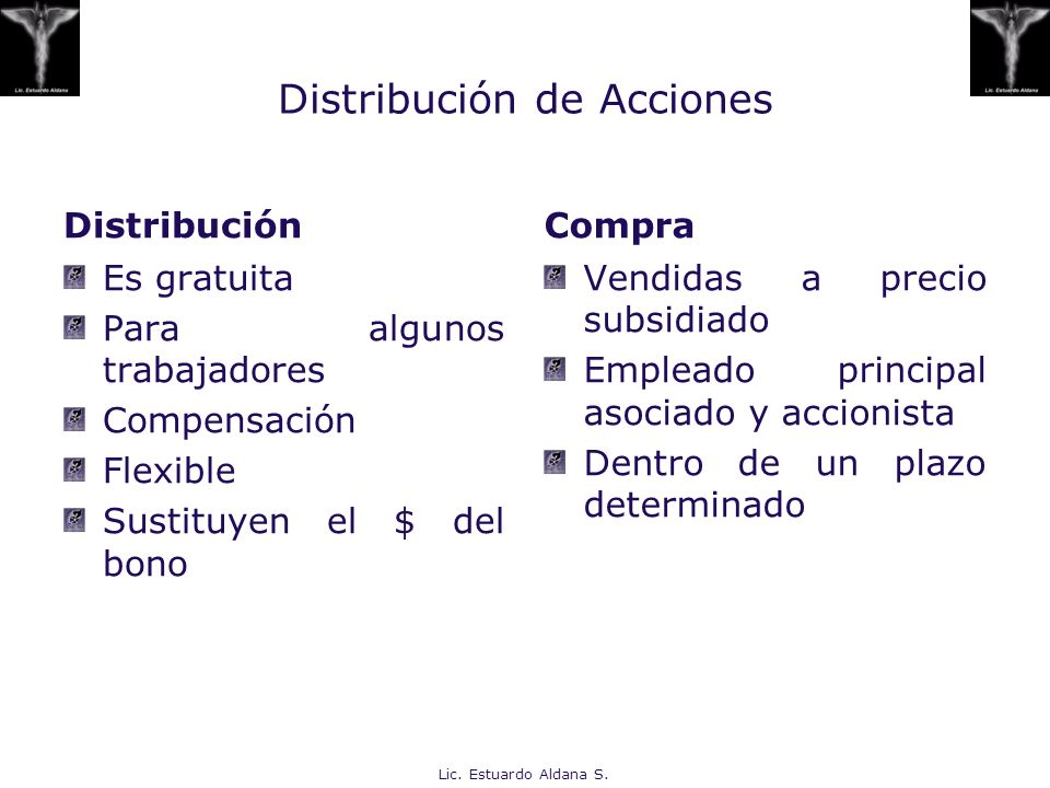 Distribución de Acciones