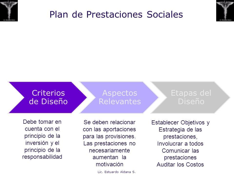 Plan de Prestaciones Sociales