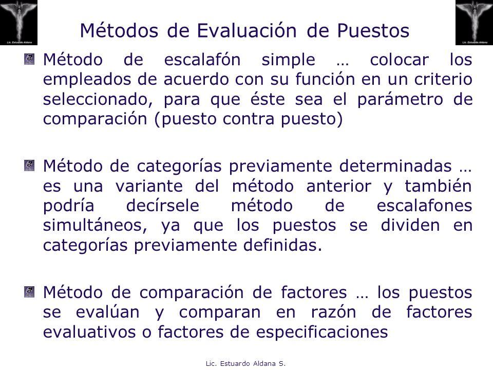 Métodos de Evaluación de Puestos