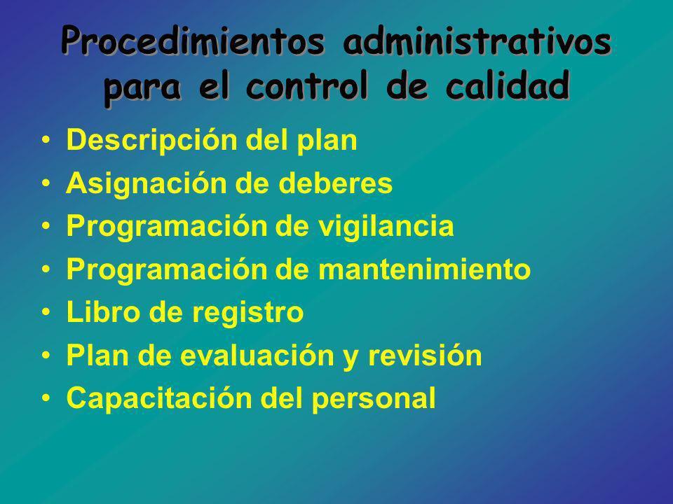 Procedimientos administrativos para el control de calidad