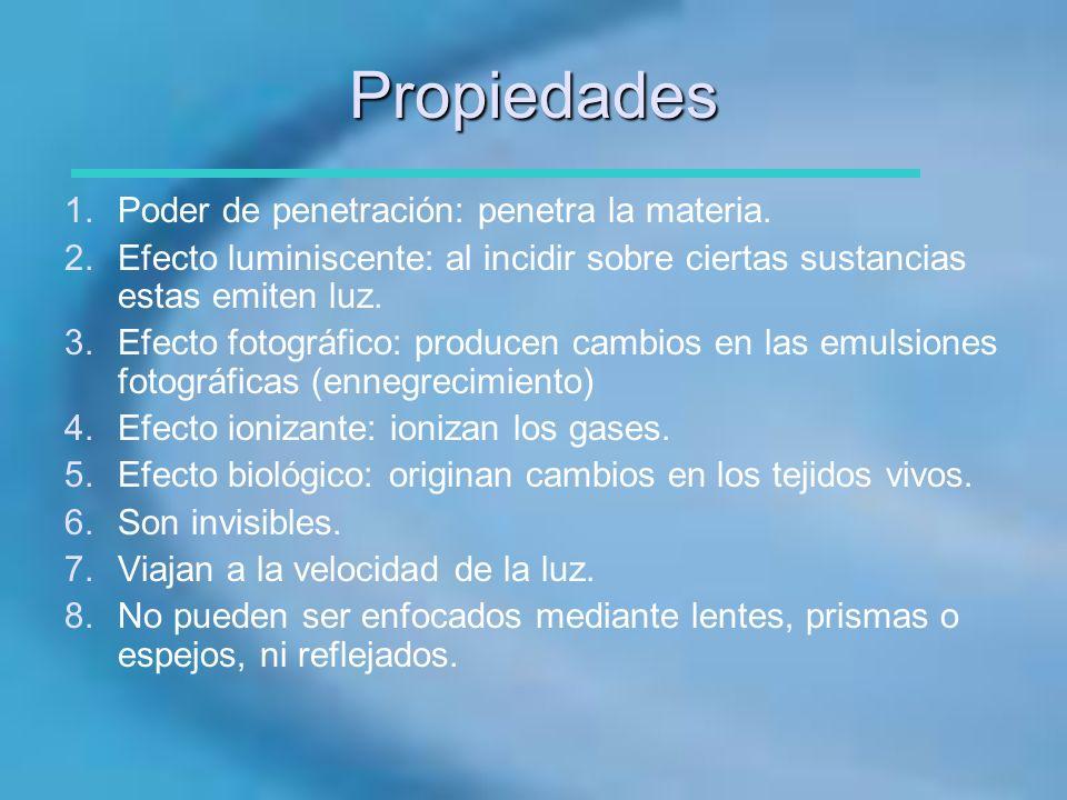 Propiedades Poder de penetración: penetra la materia.