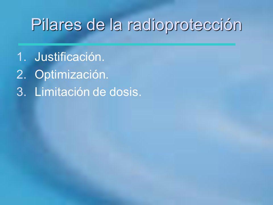 Pilares de la radioprotección