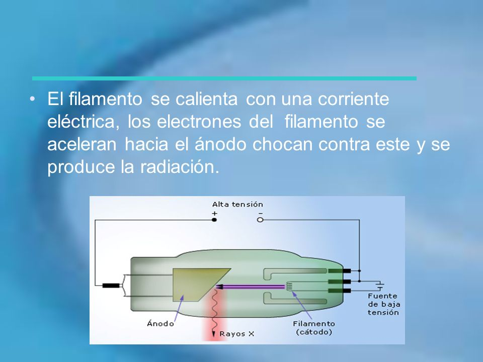 El filamento se calienta con una corriente eléctrica, los electrones del filamento se aceleran hacia el ánodo chocan contra este y se produce la radiación.