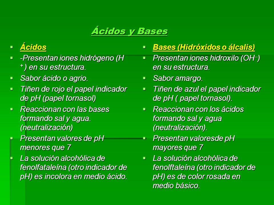 Ácidos y Bases Ácidos. -Presentan iones hidrógeno (H + ) en su estructura. Sabor ácido o agrio.