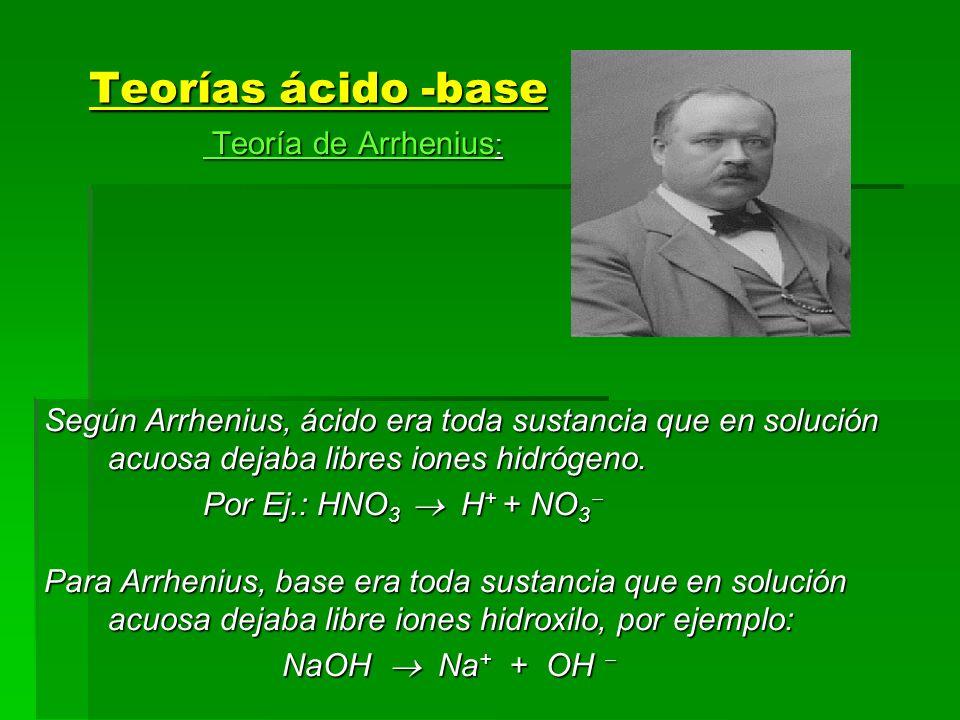 Teorías ácido -base Teoría de Arrhenius: