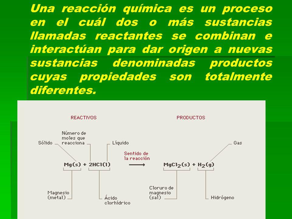 Una reacción química es un proceso en el cuál dos o más sustancias llamadas reactantes se combinan e interactúan para dar origen a nuevas sustancias denominadas productos cuyas propiedades son totalmente diferentes.