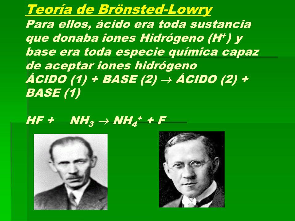 Teoría de Brönsted-Lowry Para ellos, ácido era toda sustancia que donaba iones Hidrógeno (H+) y base era toda especie química capaz de aceptar iones hidrógeno ÁCIDO (1) + BASE (2)  ÁCIDO (2) + BASE (1) HF + NH3  NH4+ + F