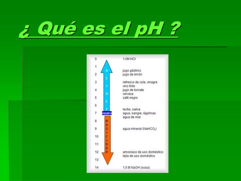 ¿ Qué es el pH