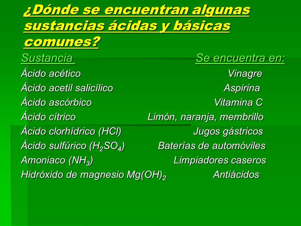 ¿Dónde se encuentran algunas sustancias ácidas y básicas comunes