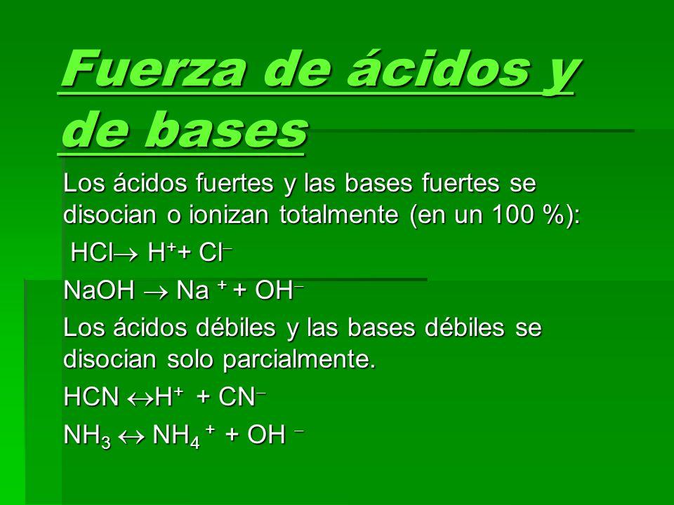 Fuerza de ácidos y de bases