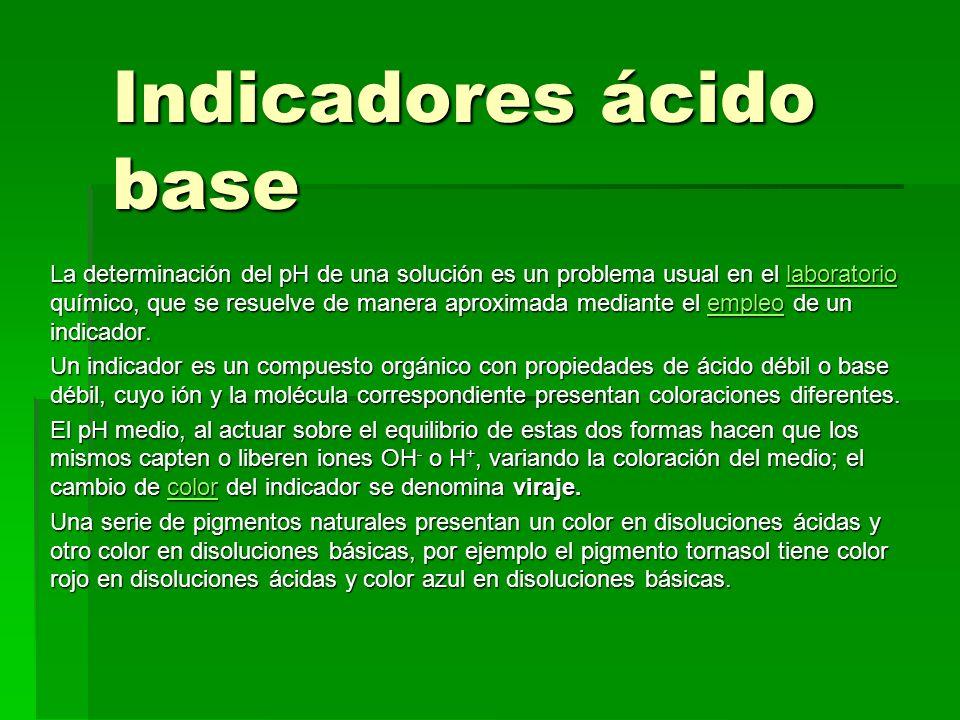 Indicadores ácido base