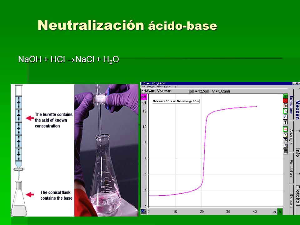 Neutralización ácido-base