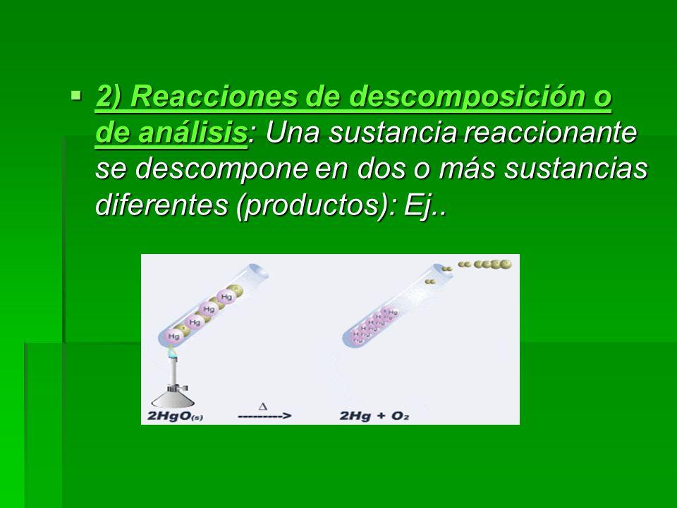 2) Reacciones de descomposición o de análisis: Una sustancia reaccionante se descompone en dos o más sustancias diferentes (productos): Ej..