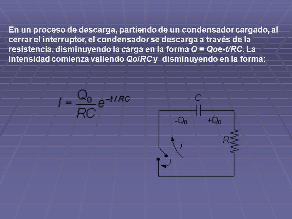En un proceso de descarga, partiendo de un condensador cargado, al cerrar el interruptor, el condensador se descarga a través de la resistencia, disminuyendo la carga en la forma Q = Qoe-t/RC.
