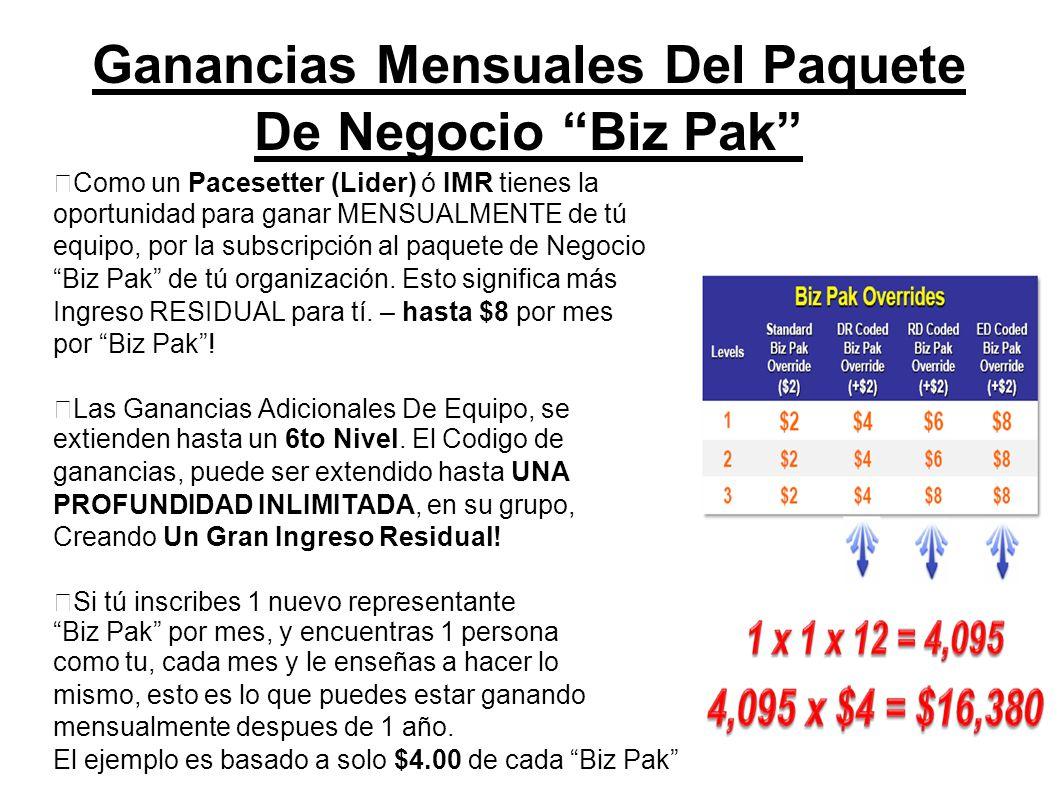 Ganancias Mensuales Del Paquete De Negocio Biz Pak