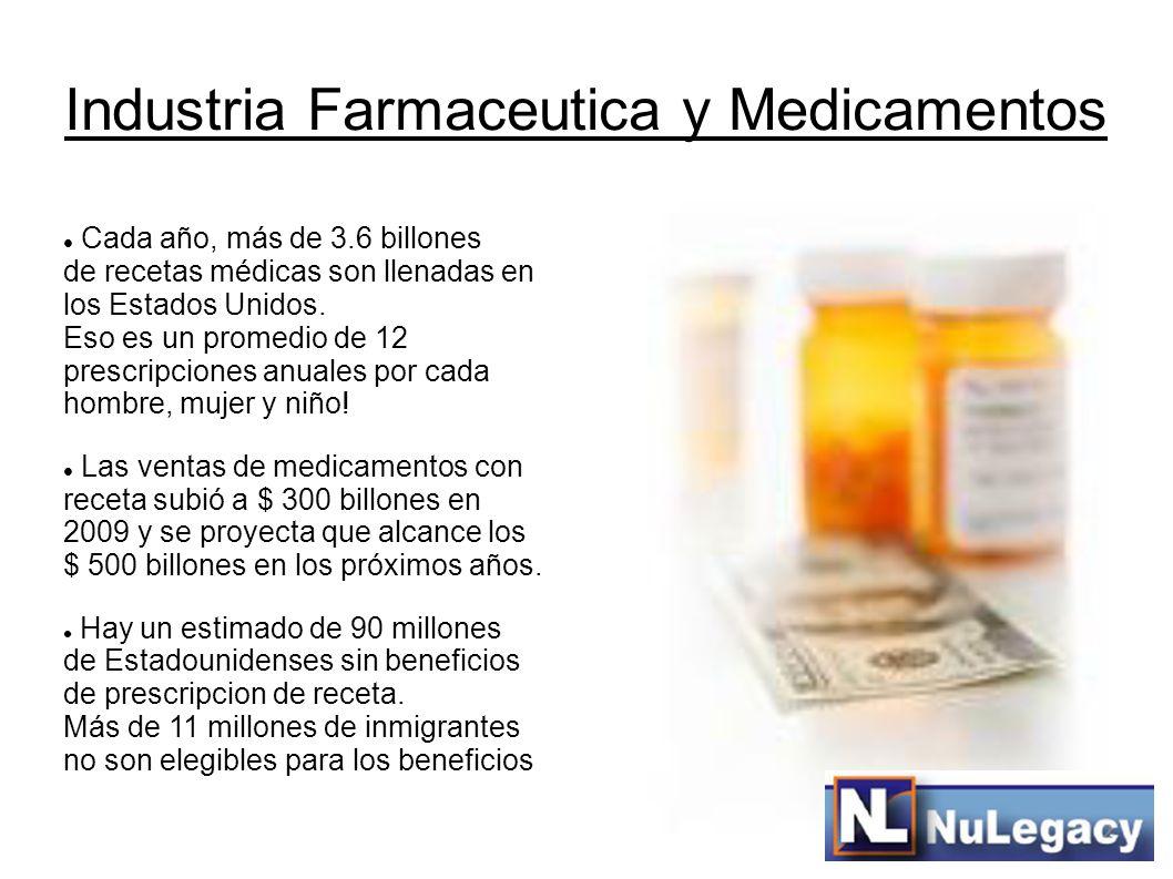 Industria Farmaceutica y Medicamentos
