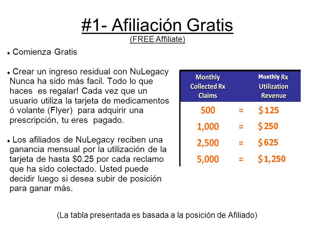 #1- Afiliación Gratis (FREE Affiliate)