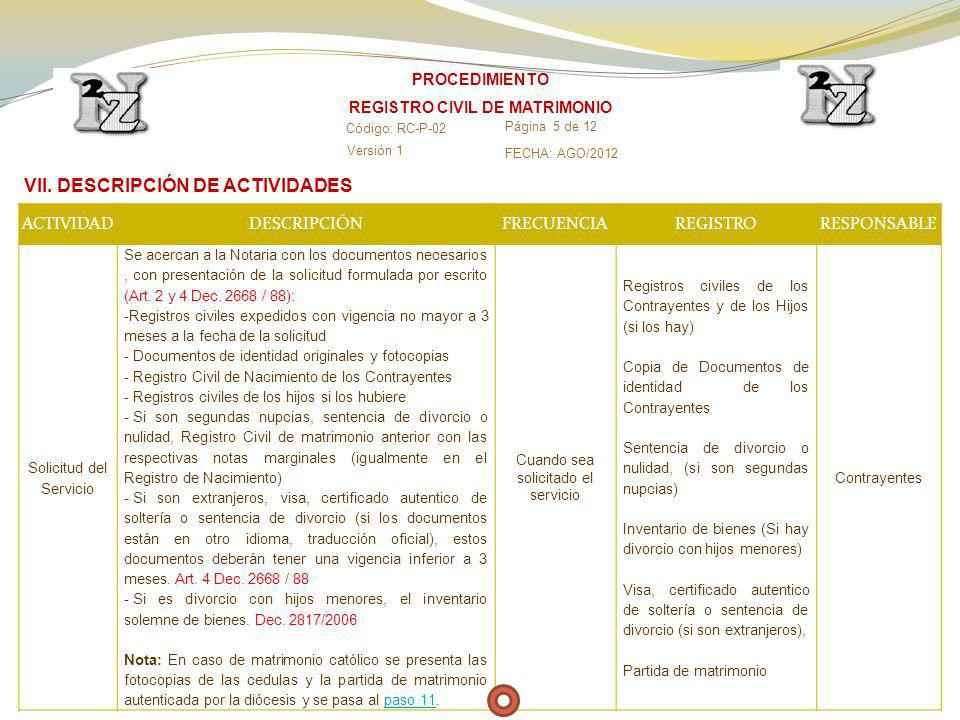 Matrimonio Catolico Registro Civil : Registro civil de matrimonio ppt descargar