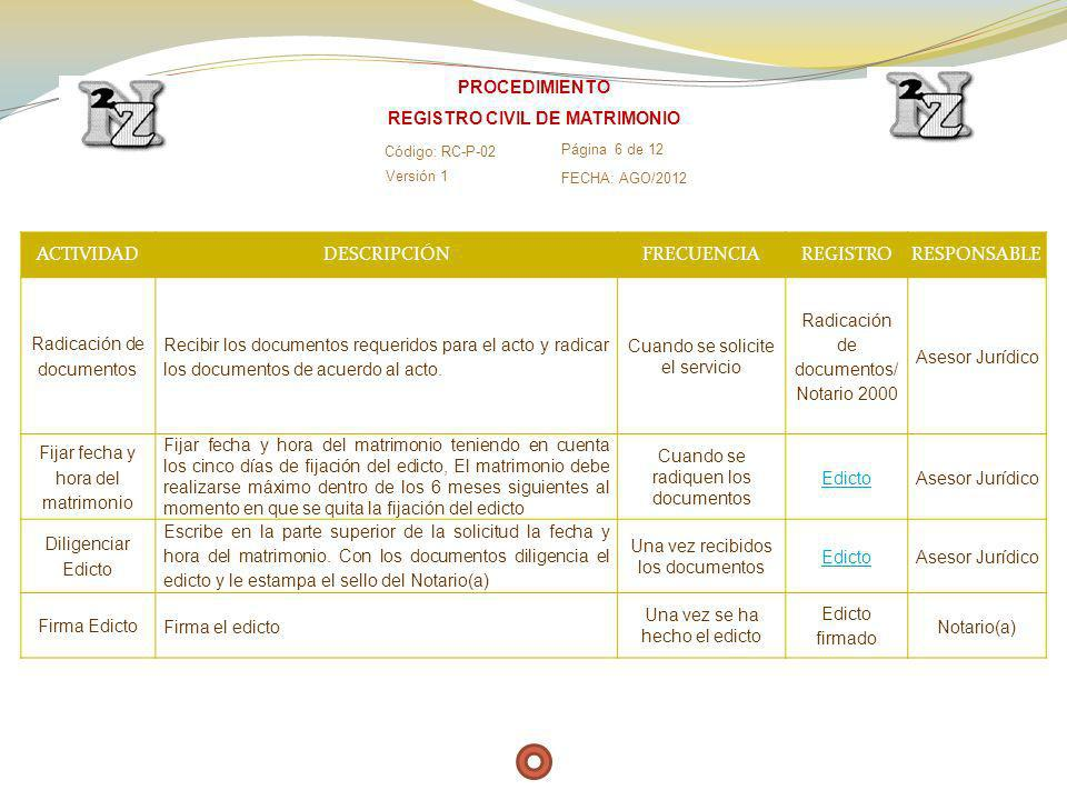 REGISTRO CIVIL DE MATRIMONIO