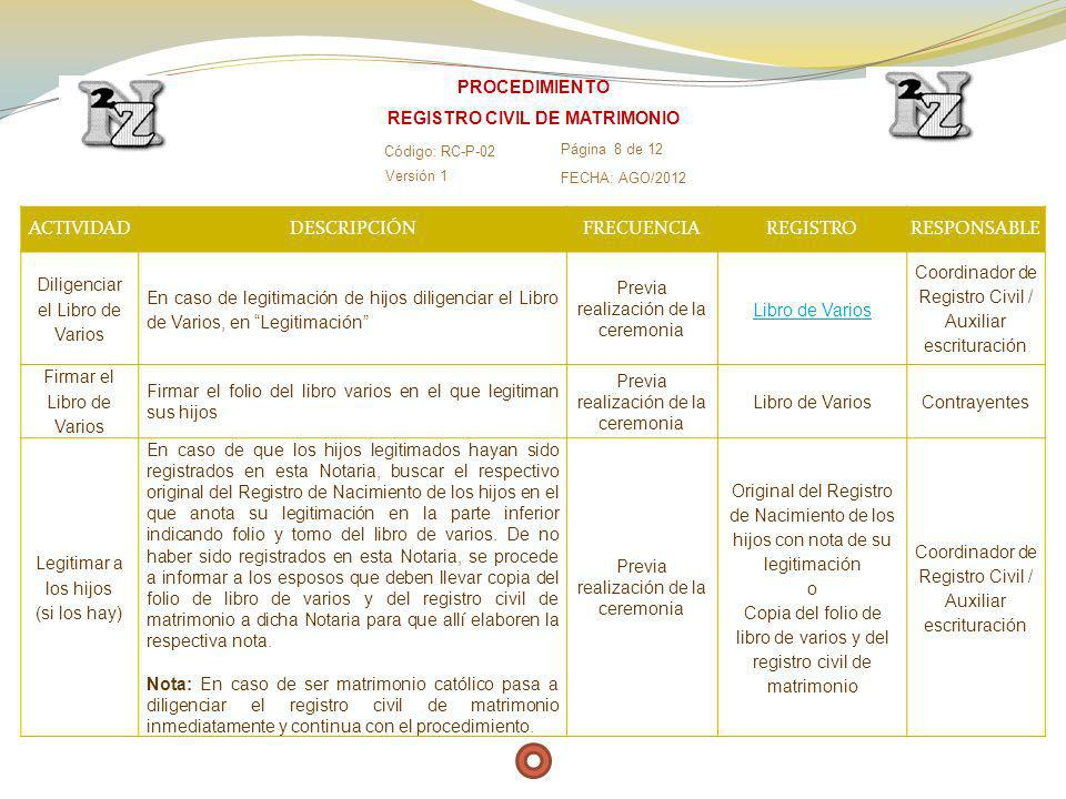 Registro De Matrimonio Catolico En Notaria : Registro civil de matrimonio ppt descargar