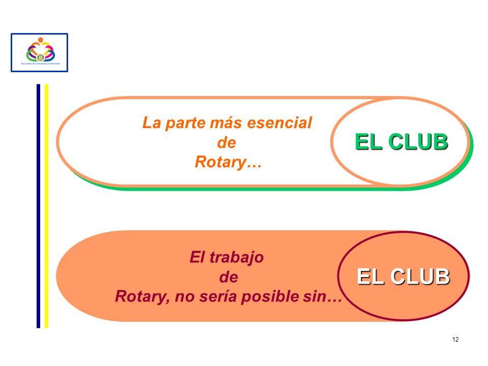 Rotary, no sería posible sin…