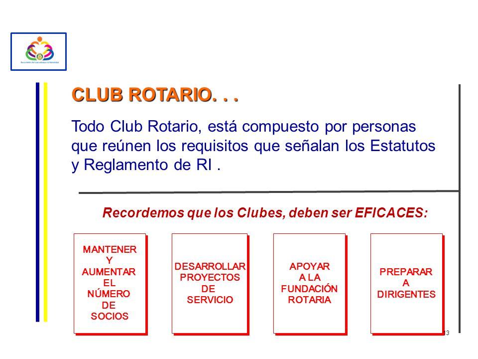 CLUB ROTARIO. . . Todo Club Rotario, está compuesto por personas