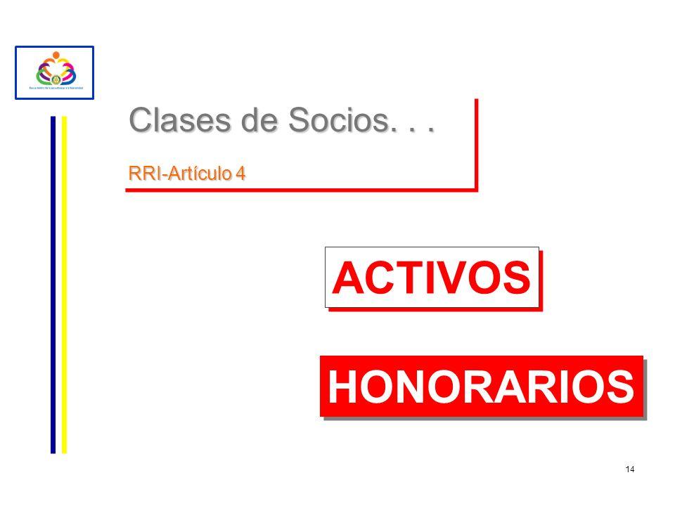Clases de Socios. . . RRI-Artículo 4 ACTIVOS HONORARIOS