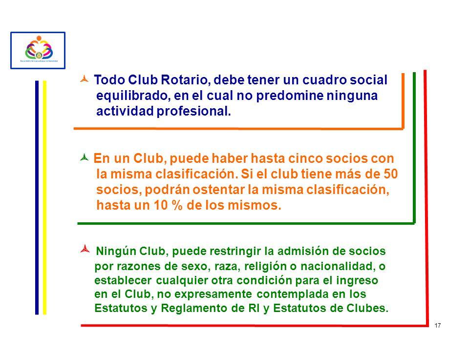  Ningún Club, puede restringir la admisión de socios