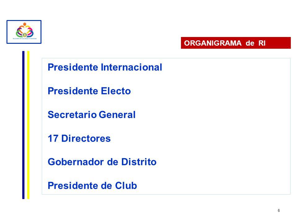 Presidente Internacional Presidente Electo Secretario General