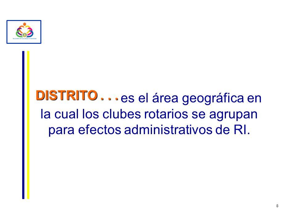 es el área geográfica en la cual los clubes rotarios se agrupan