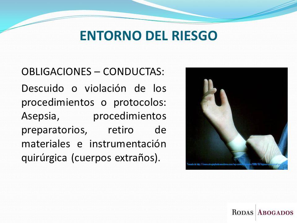 ENTORNO DEL RIESGO OBLIGACIONES – CONDUCTAS:
