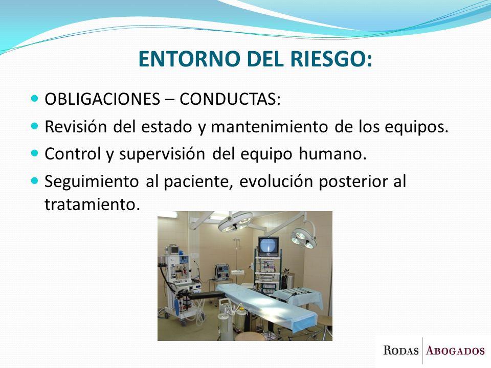 ENTORNO DEL RIESGO: OBLIGACIONES – CONDUCTAS: