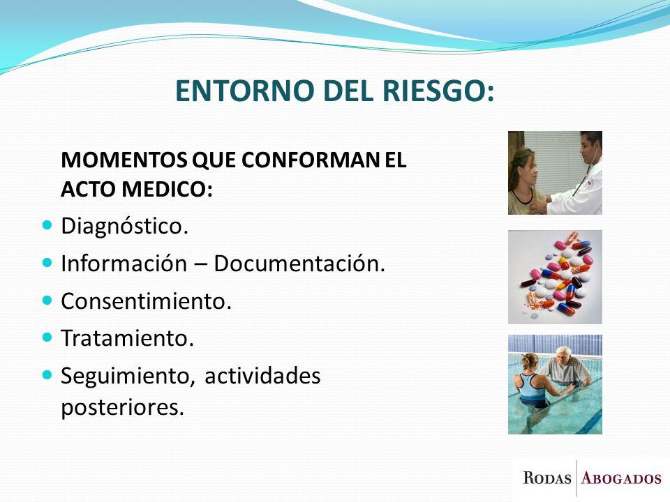 ENTORNO DEL RIESGO: Diagnóstico. Información – Documentación.