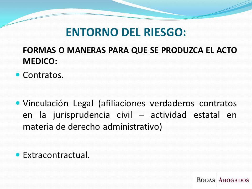 ENTORNO DEL RIESGO: Contratos.