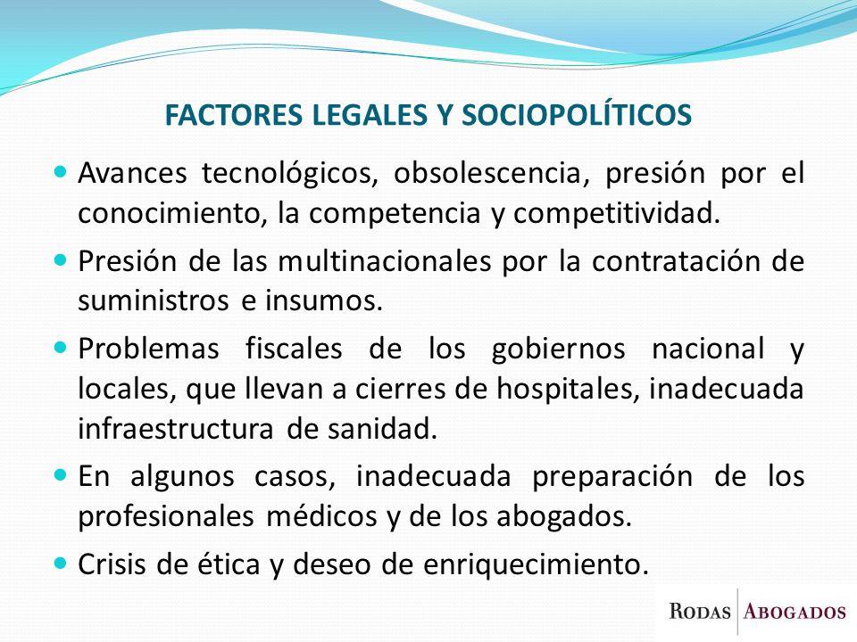 FACTORES LEGALES Y SOCIOPOLÍTICOS