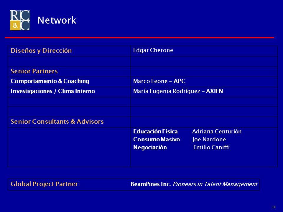 Network Diseños y Dirección Senior Partners