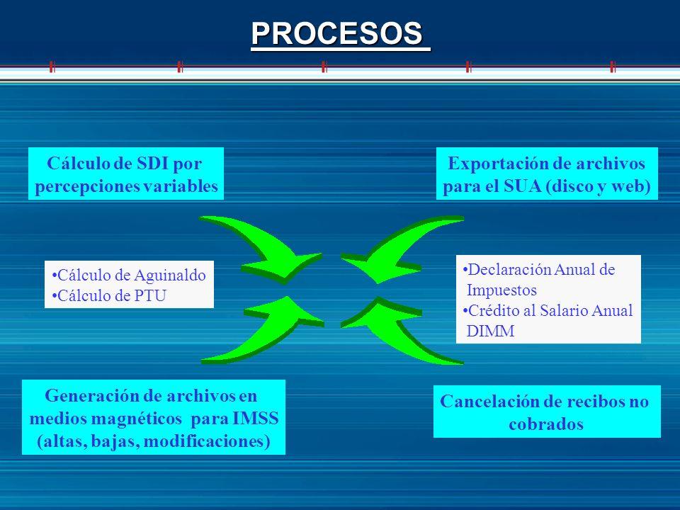 PROCESOS Cálculo de SDI por percepciones variables