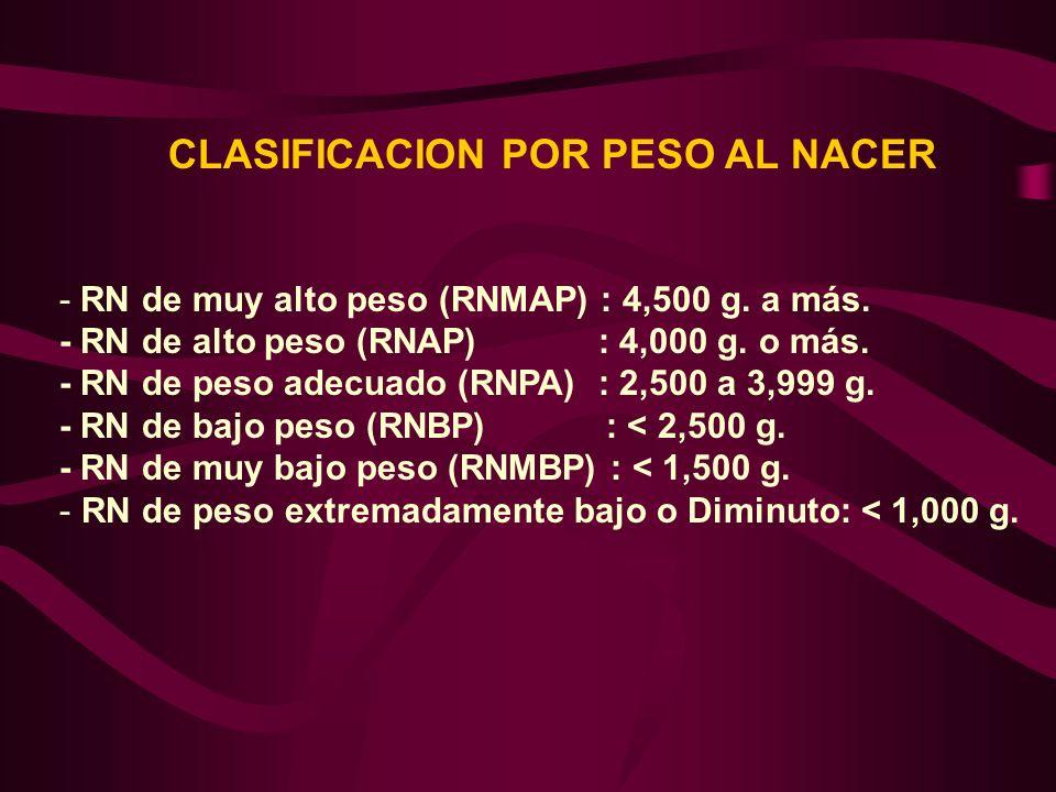 CLASIFICACION POR PESO AL NACER