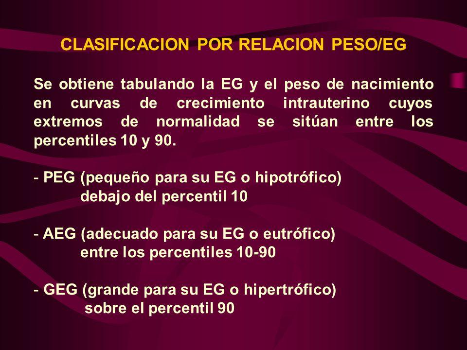 CLASIFICACION POR RELACION PESO/EG