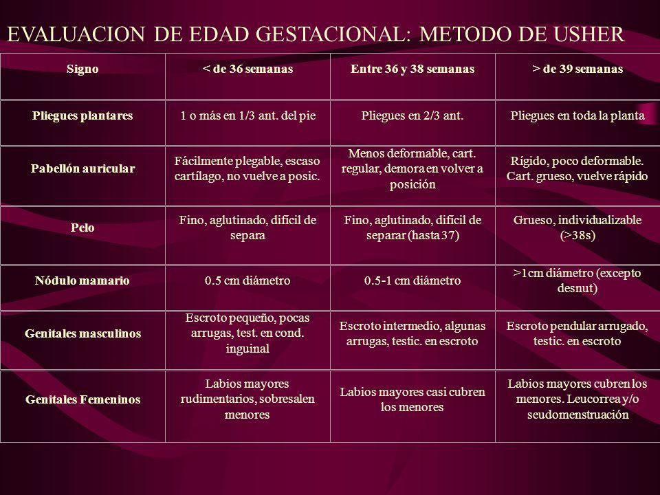 EVALUACION DE EDAD GESTACIONAL: METODO DE USHER