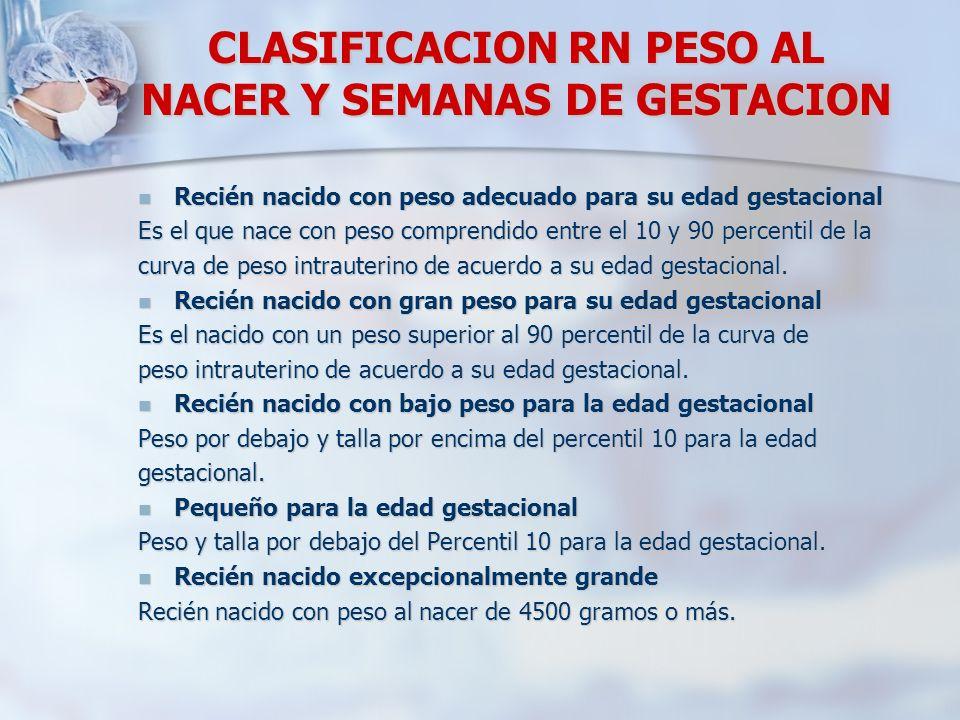 CLASIFICACION RN PESO AL NACER Y SEMANAS DE GESTACION